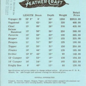 1954_Feather_Craft_Price_List-a