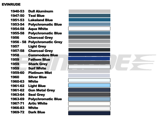 Feather Craft Outboard Paint Codes – Evinrude Engine Diagram Color