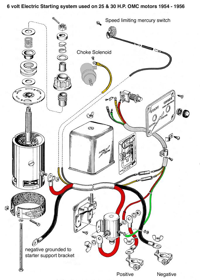 1954 56 6Volt wiring 30 hp johnson wiring diagrams diagram wiring diagrams for diy wiring diagram for 30 hp johnson motor at mifinder.co