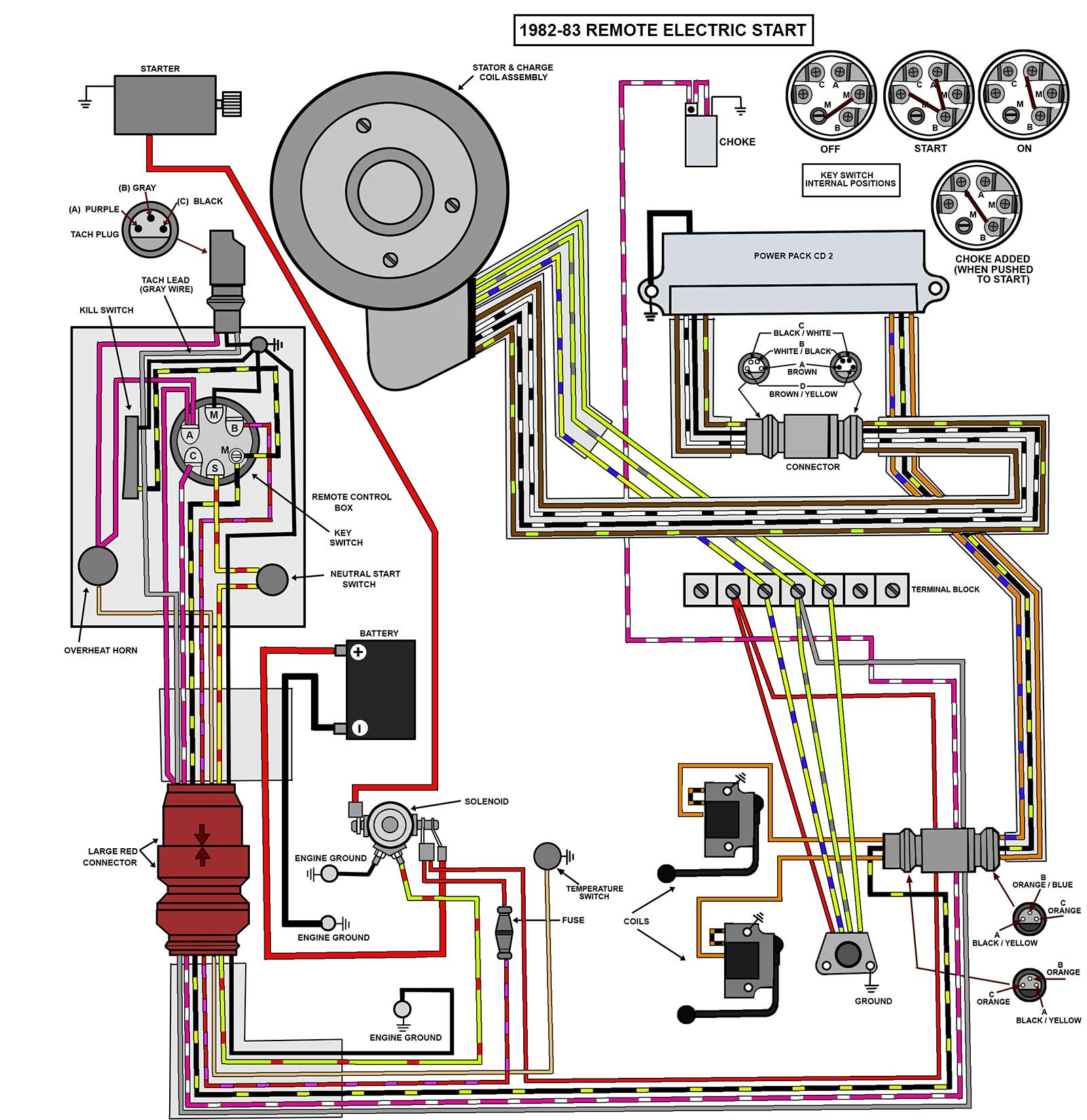 25_35_82 83_elec remote feather craft hookup diagrams wiring, steering, etc Johnson Ignition Switch Wiring Diagram at gsmportal.co