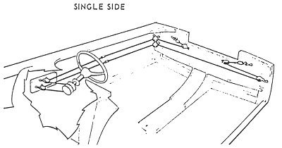steering cable replacement diagram information of wiring